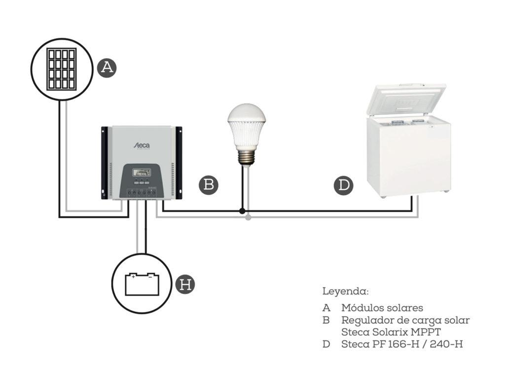 Simulación Solarix MPPT